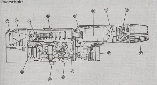 X-Wing Draufsicht