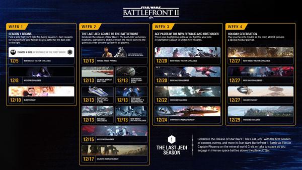 <i>Star Wars Battlefront II</i> - Season 1