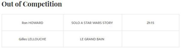 Die Laufzeit von <i>Solo</i>