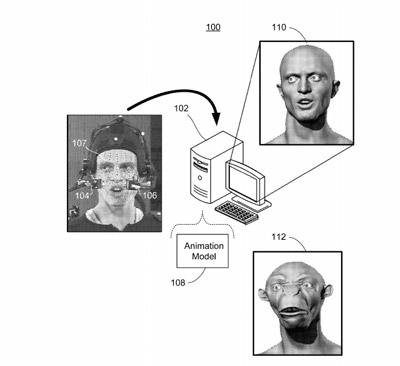 ILMs Lippensychronisierungssystem