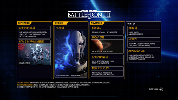 Battlefront II: Roadmap