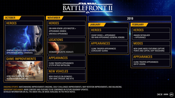 Battlefront II: Roadmap Oktober 2018