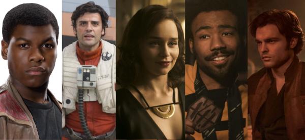 Neue Star Wars Serien für Disney+?