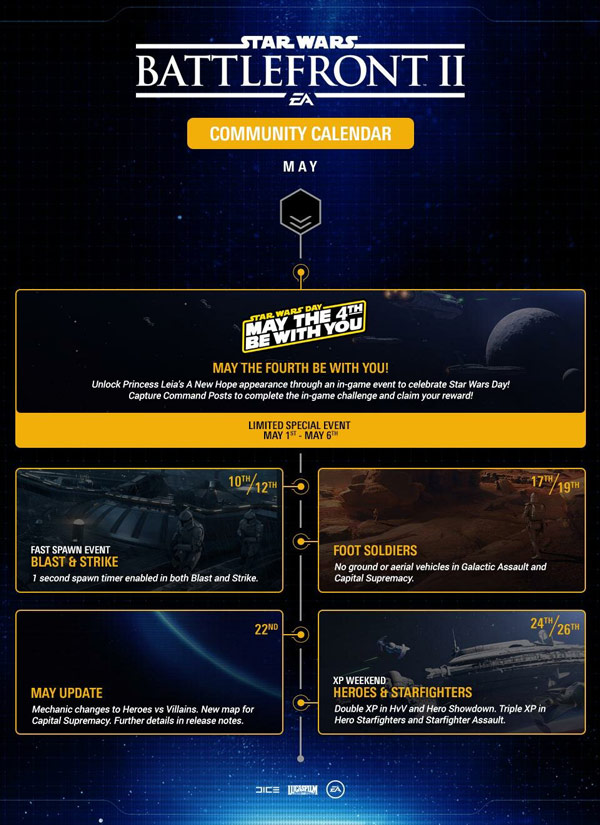 Star Wars Battlefront II: Community Kalender Mai 2019
