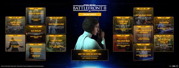 Battlefront II: Community-Kalender für Dezember 2019
