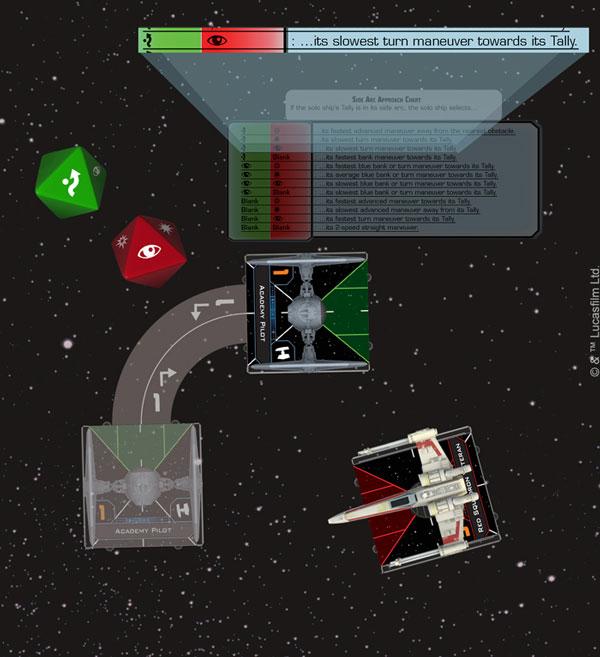 Star Wars X-Wing Solo-Spiel